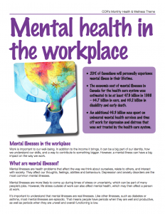 Mental Health In the Workplace Monthly Theme
